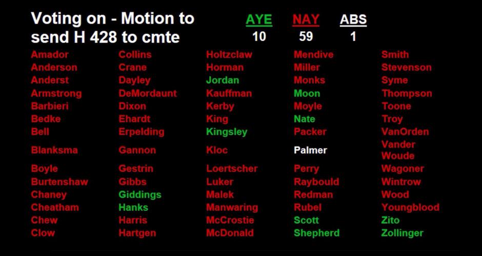 Should Legislators Receive Gifts from Lobbyists? I say NO!